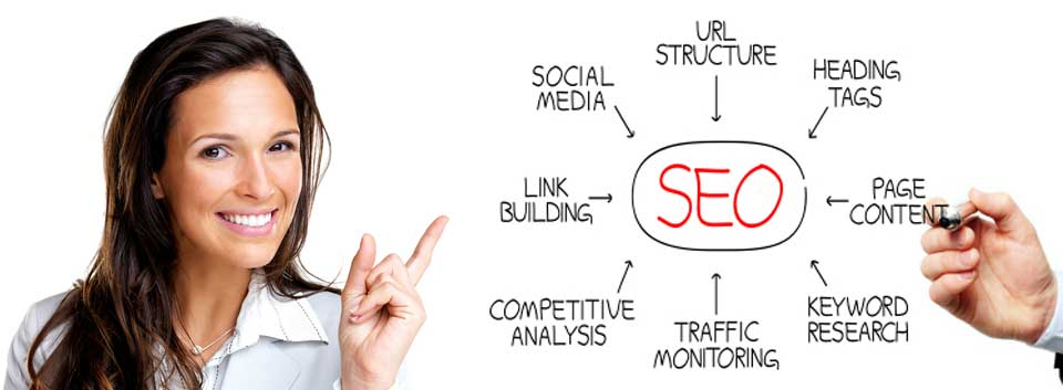 Search Engine Optimization – Florida SEO Services
